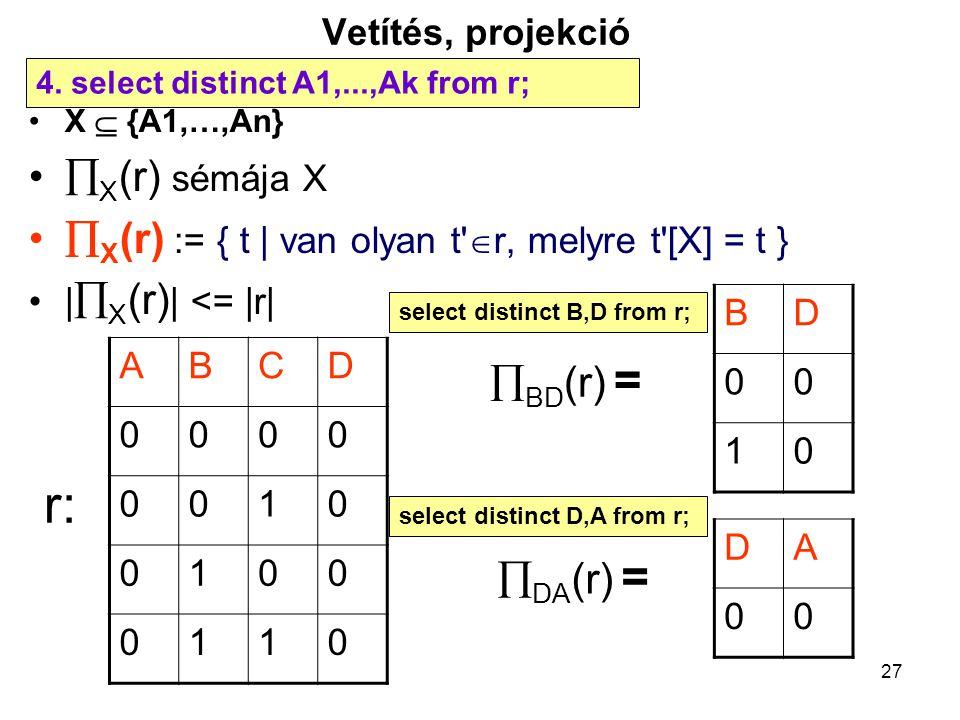 r: X(r) sémája X X(r) := { t | van olyan t r, melyre t [X] = t }
